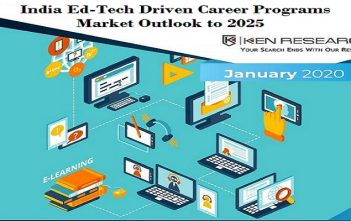 India-Ed-Tech-Driven-Career-Programs-Industry