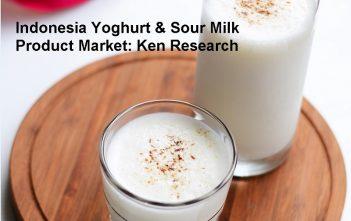 Indonesia Yoghurt & Sour Milk Product Market
