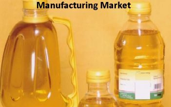 Global Fats and Oils Manufacturing Market