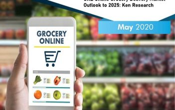 UAE-Online-Grocery-Industry