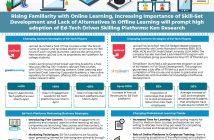 Ed-tech-paradigm-analysis-during-COVID-19
