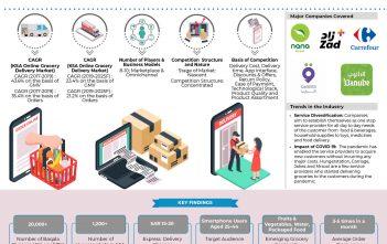 ksa-online-grocery-delivery-market