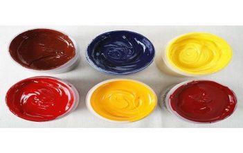 Global Water-Based Printing Inks Market