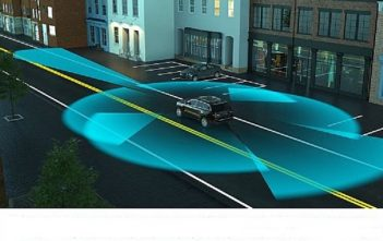 Global Automotive LiDAR sensors