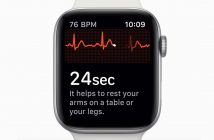Global Wearable ECG Monitors Market