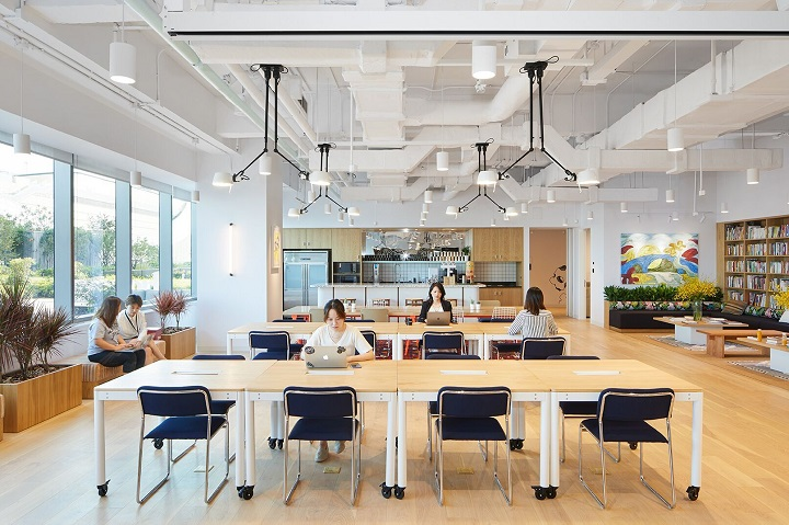 Global Coworking Spaces Market