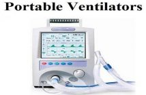 Global Portable Ventilators Market