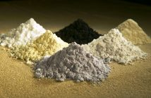 Global Rare Earth Metal Market