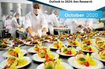 Qatar Catering Services Industry