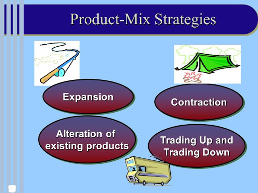 product line and product mix analysis