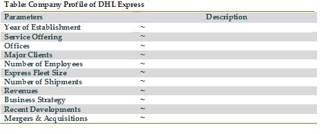 Company Profile of DHL Express