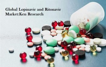 Global Lopinavir and Ritonavir Market