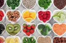 Global Natural Functional Food Market