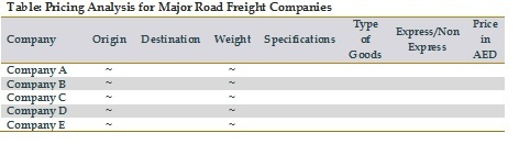 Pricing Analysis for Major Road Freight Companies