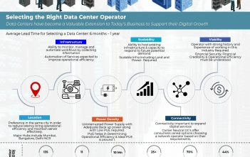 Selecting a Data Center Operator