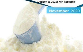 Somalia Milk Powder Market