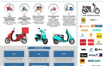 india-commercial-two-wheeler-market