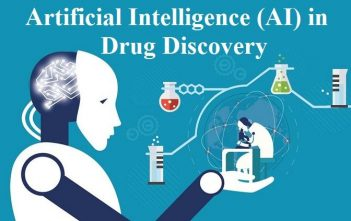 AI for Drug Discovery Market