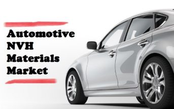 Global Automotive NVH materials Market