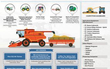 indonesia-agriculture-equipment-market