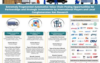 potential-companies -strategic-partnership-across-automotive-value-chain