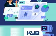 Global E-KYB Market
