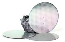 Global Silicon Wafer Reclaim Market