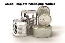 Global Tinplate Packaging Market