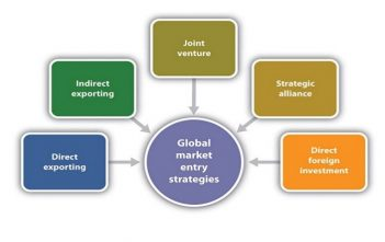 Effective Strategy to Improve Operations