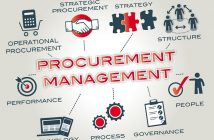 Procurement Market Growth