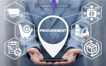 Supply Chain Practice and solutions