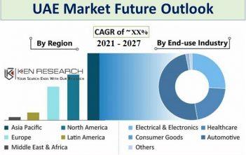 UAE Market Future Outlook- Ken Research