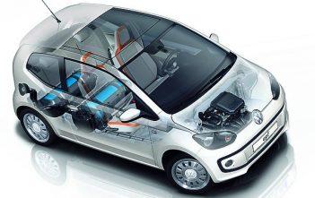 Global Automotive CNG System market