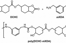 Global M-Xylylenediamine Market Competition and Trends