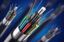 Global Optical Fiber Cable Market