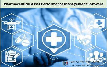 Global Pharmaceutical Asset Performance Management