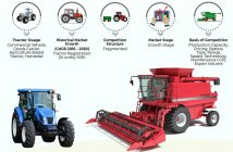India Tractor Market Outlook to 2025- ken research