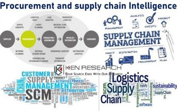 Procurement and supply chain Intelligence