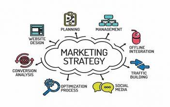 Best Market Strategy for Emerging Market