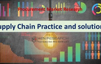 Supply Chain Practice and solutions-Procurement Market Research
